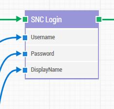 2.1 SNC Login