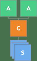 A. Standard Platform