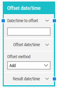 offset-datetime
