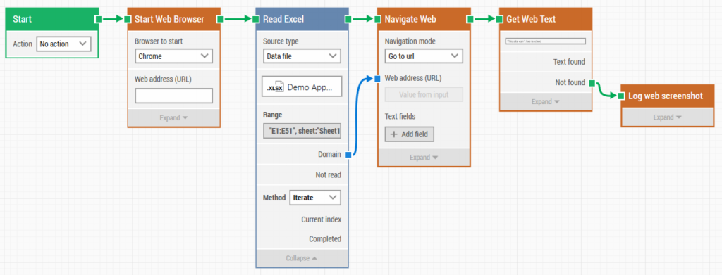 Image showing the flow of the automation case in LEAPWORK Studio.