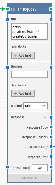 http_request_databuilder_pattern