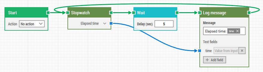 Using stopwatches demo