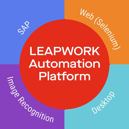Platform technologies centered