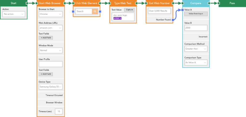 A LEAPWORK automation flow