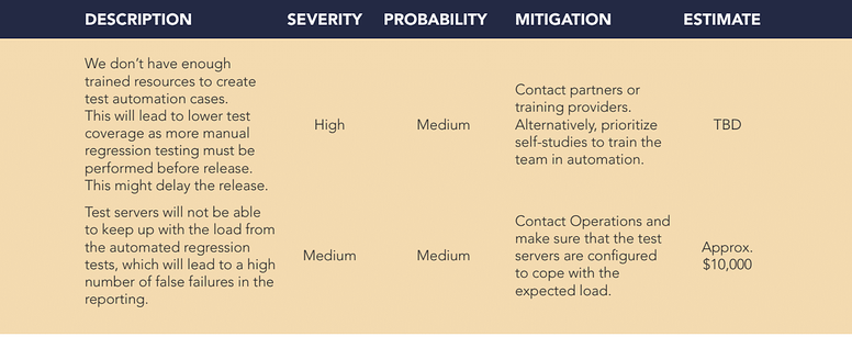 risk analysis of regression testing
