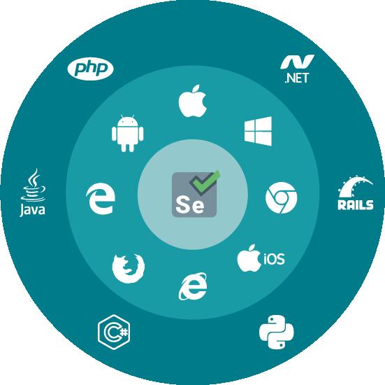 Selenium_Frameworks_550x_v2