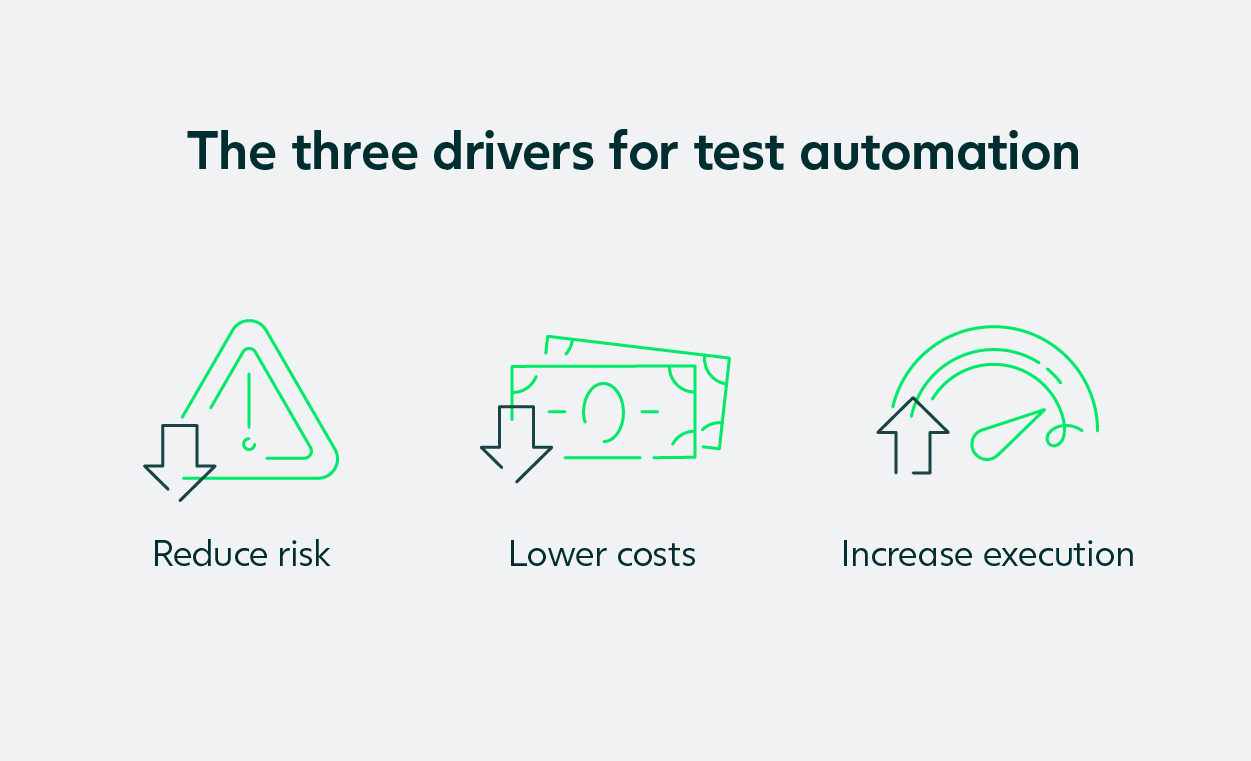 drivers for test automation