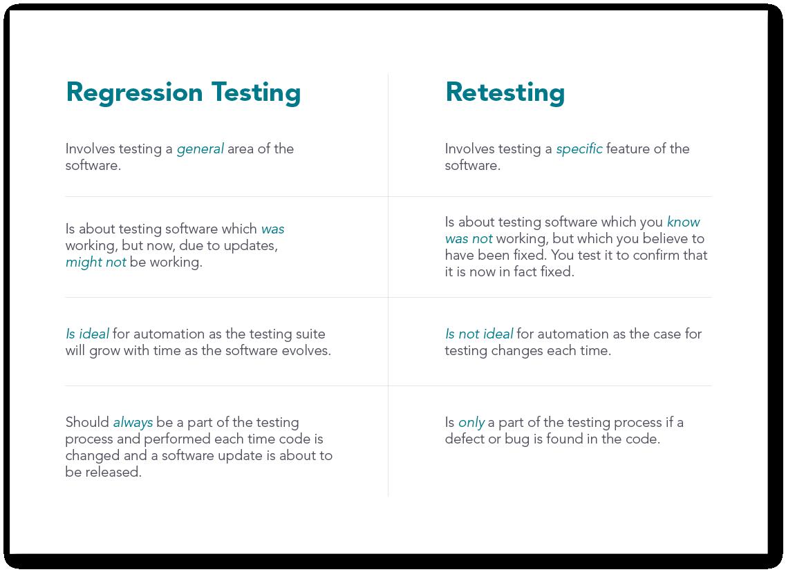 leapwork_regression_vs_Retesting