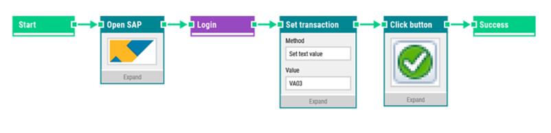 sap test automation flow
