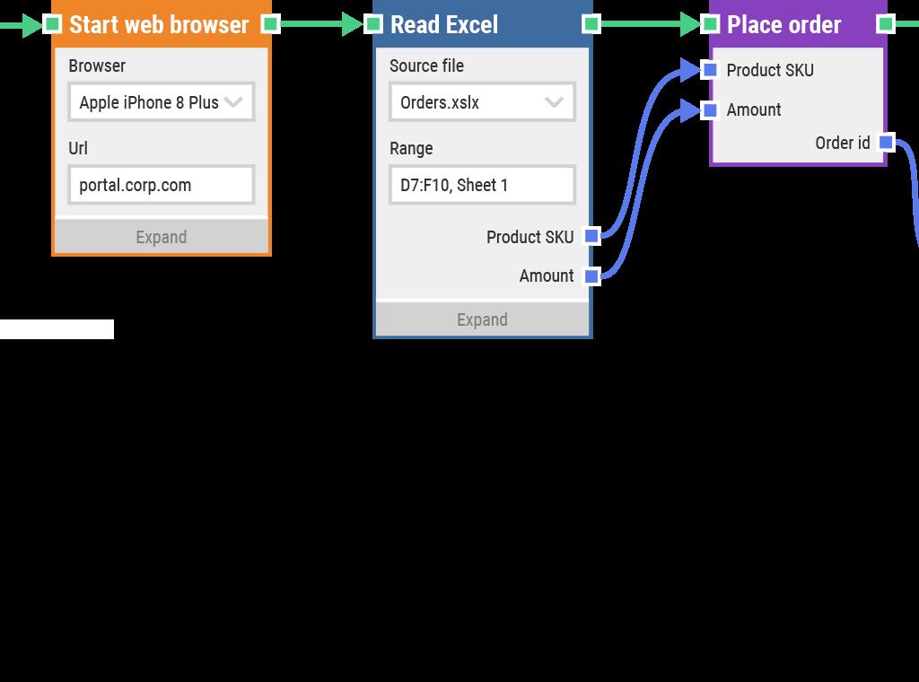 Part of a LEAPWORK web automation flow.