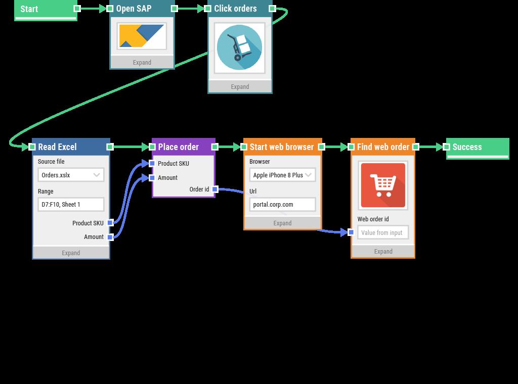 web-automation-2