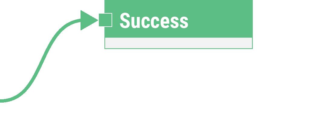 Success block copy